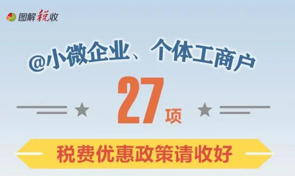 27项小微企业和个体工商户税费优惠政策,请收好!